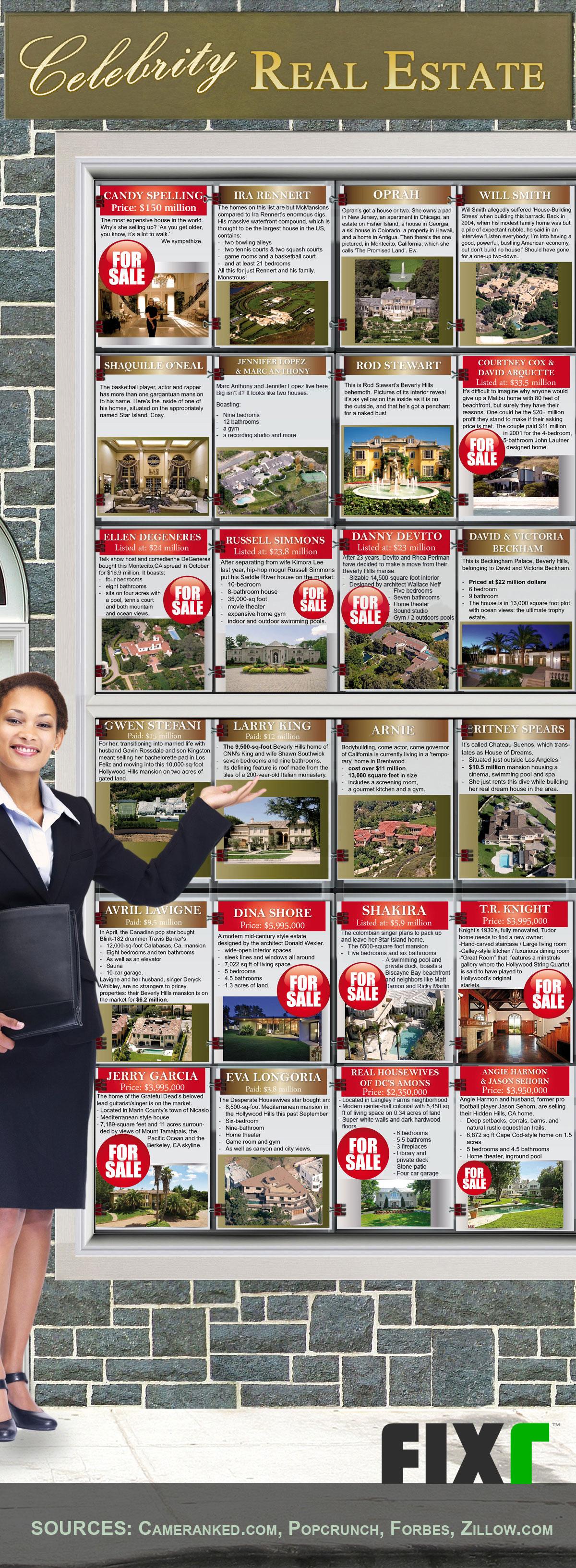 Celebrity real estate fixr Celebrity real estate pictures