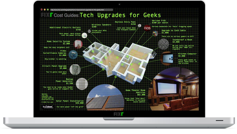 A quoi ressemble la maison d 39 un geek for Decoration maison geek