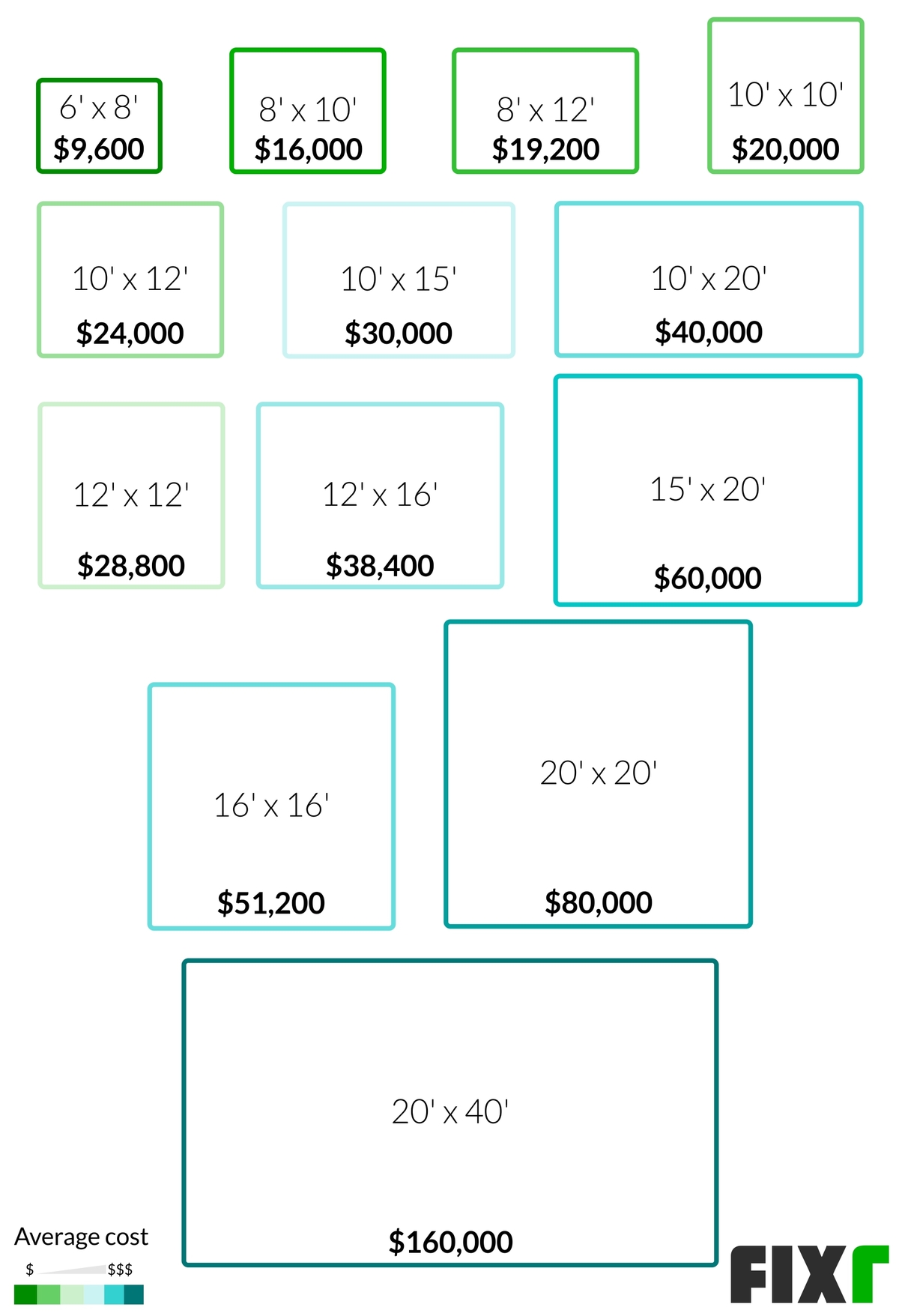 2020 House Addition Cost Cost To Add Room