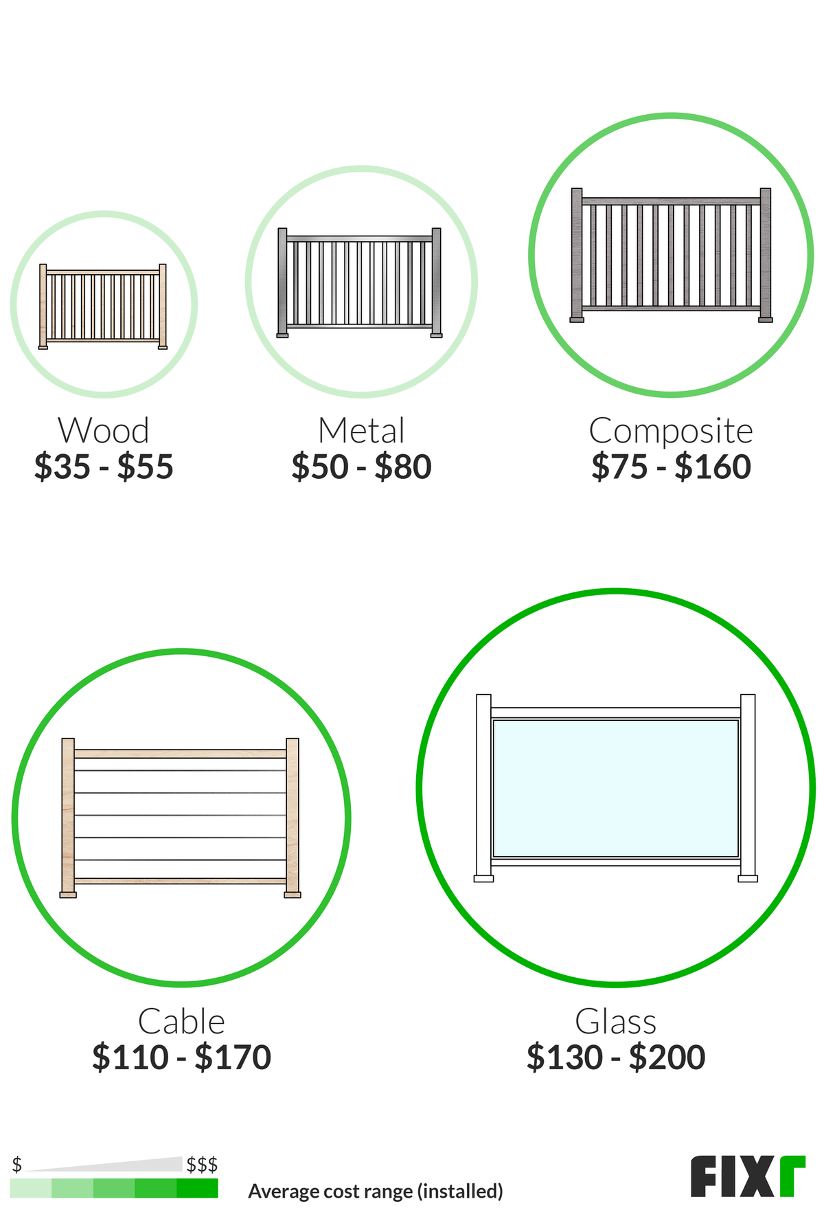 2021 Cost To Build Deck New Deck Cost