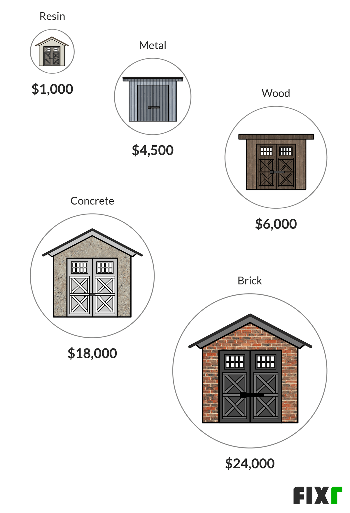 2020 Cost To Build A Shed Storage Shed Cost