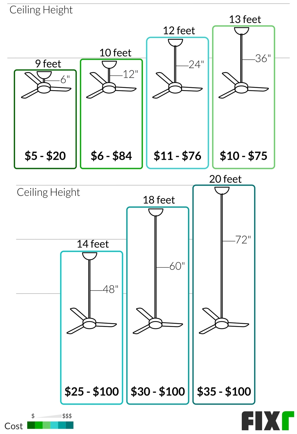 Ceiling Fan Installation Cost Cost To Replace Ceiling Fan