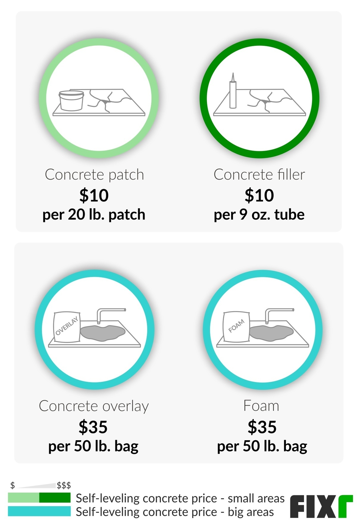 2021 Concrete Leveling Cost