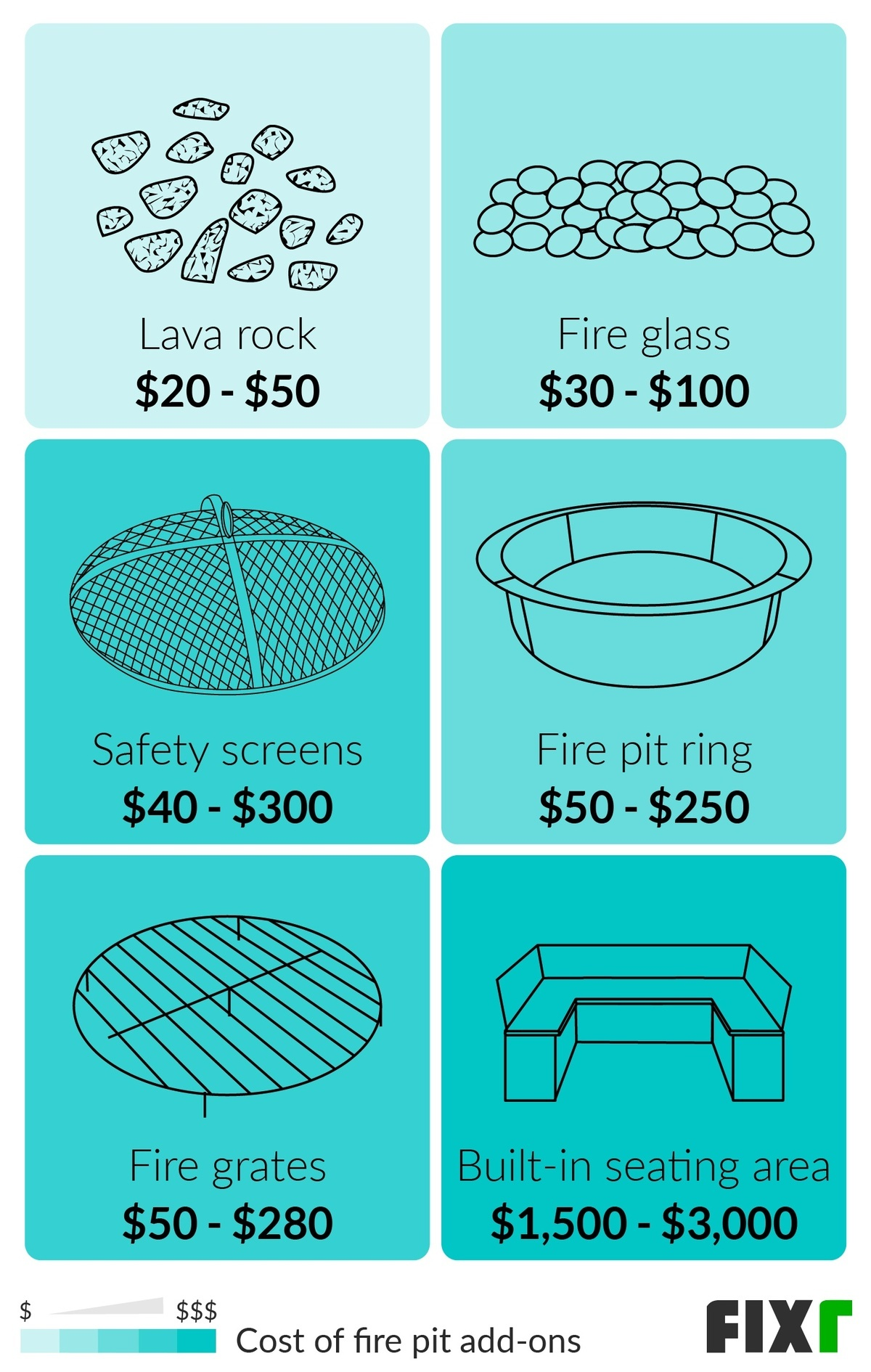 2021 Fire Pit Costs Cost To Build A Fire Pit