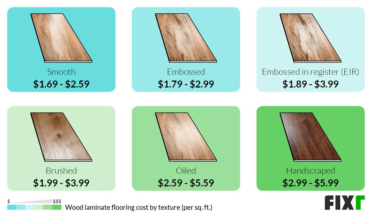 Laminate Flooring Installation Cost, Cost Of Laminate Flooring For 2000 Square Feet