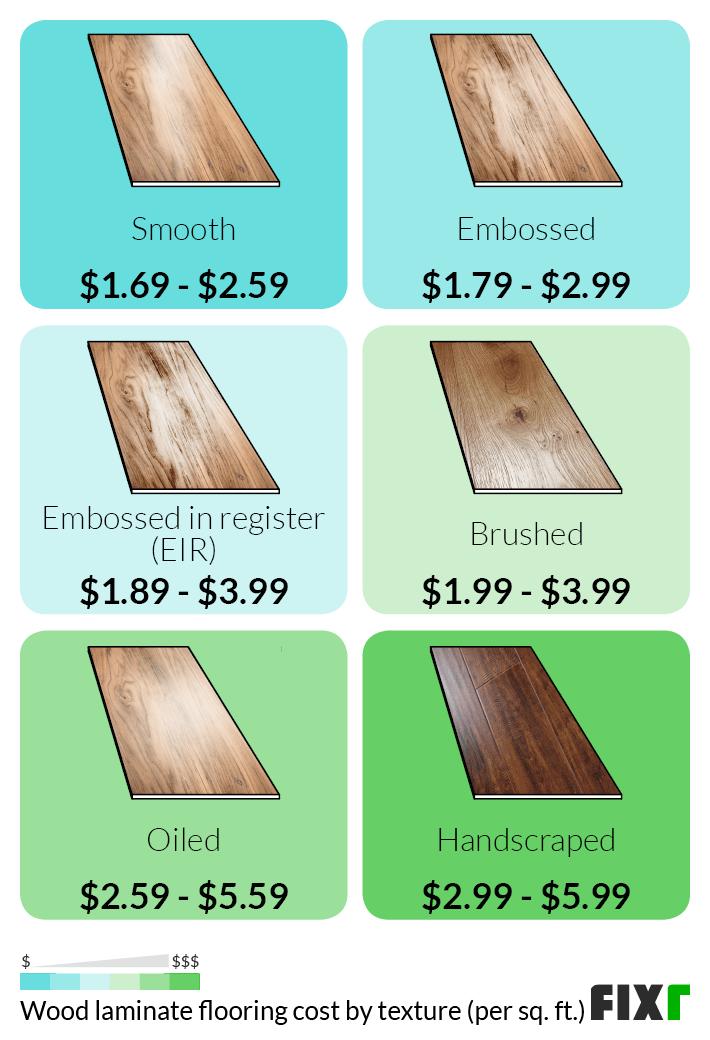 Laminate Flooring Cost Per Square Foot, Diy Laminate Flooring Cost