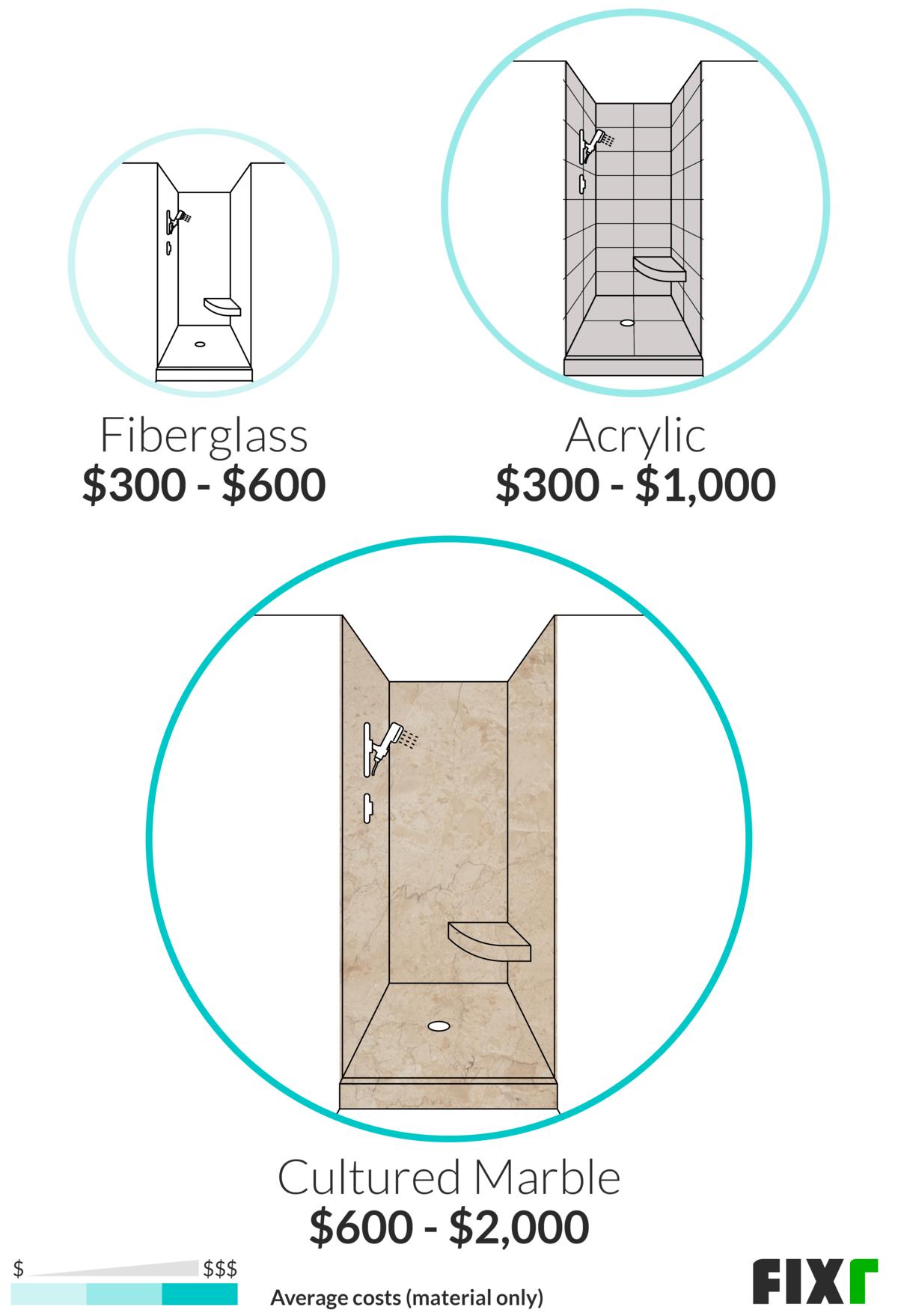 Shower Installation Cost Shower Prices