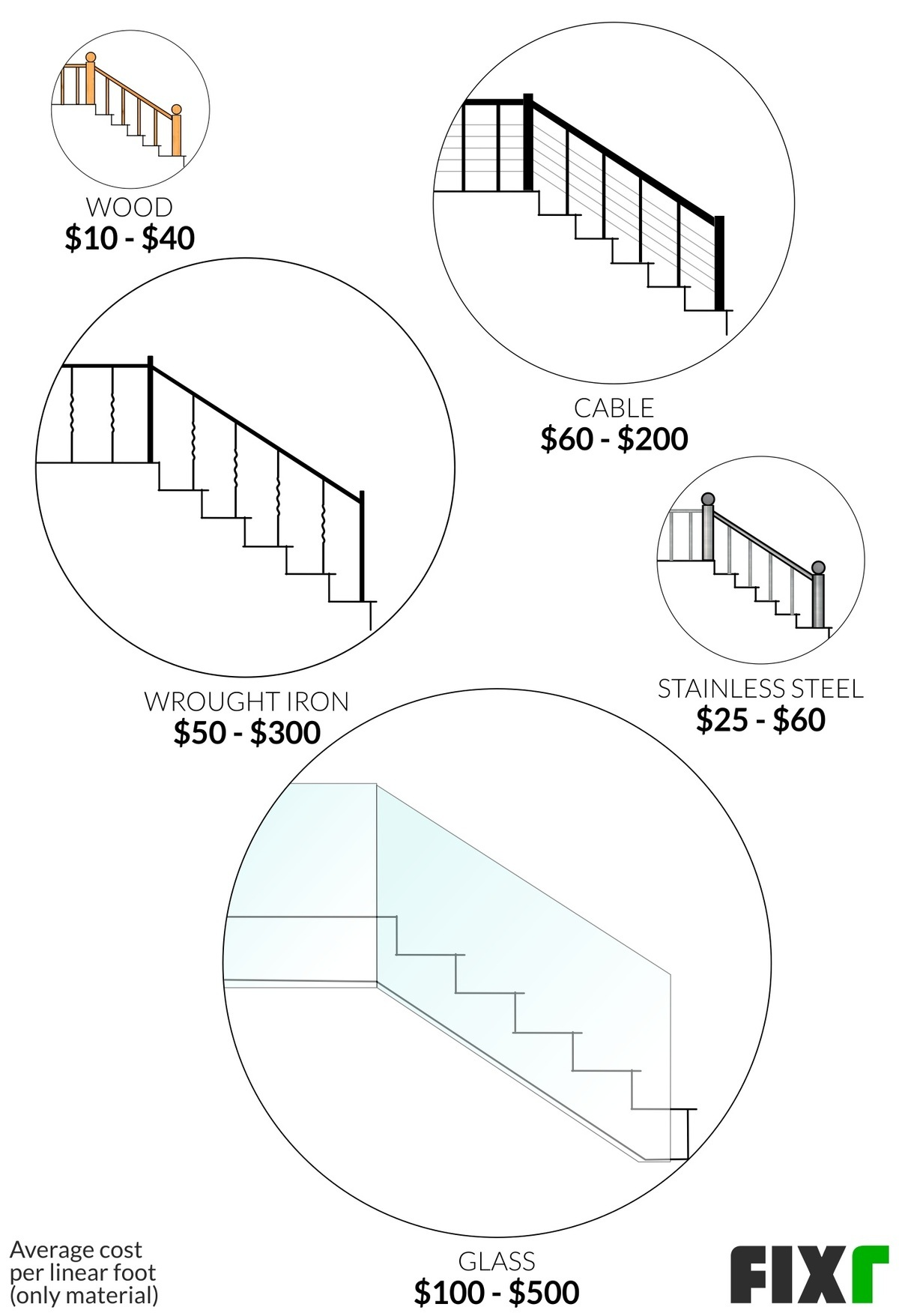 2021 Cost To Build Stairs Interior Staircase Installation Cost