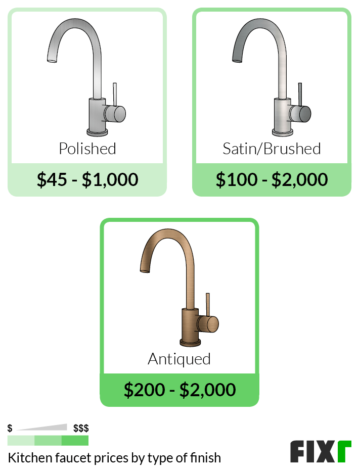 2021 Cost To Install Kitchen Faucet Replacement