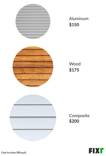 Cost To Pressure Wash And Stain Deck