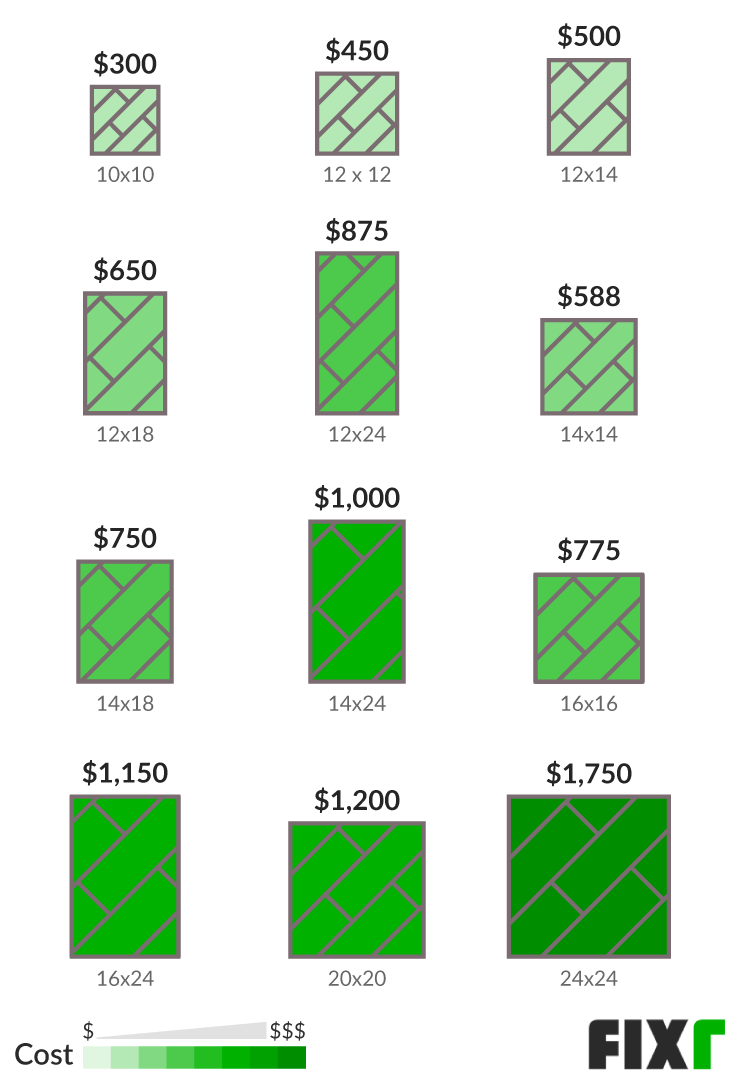 Cost To Stain A Deck Deck Painting Cost