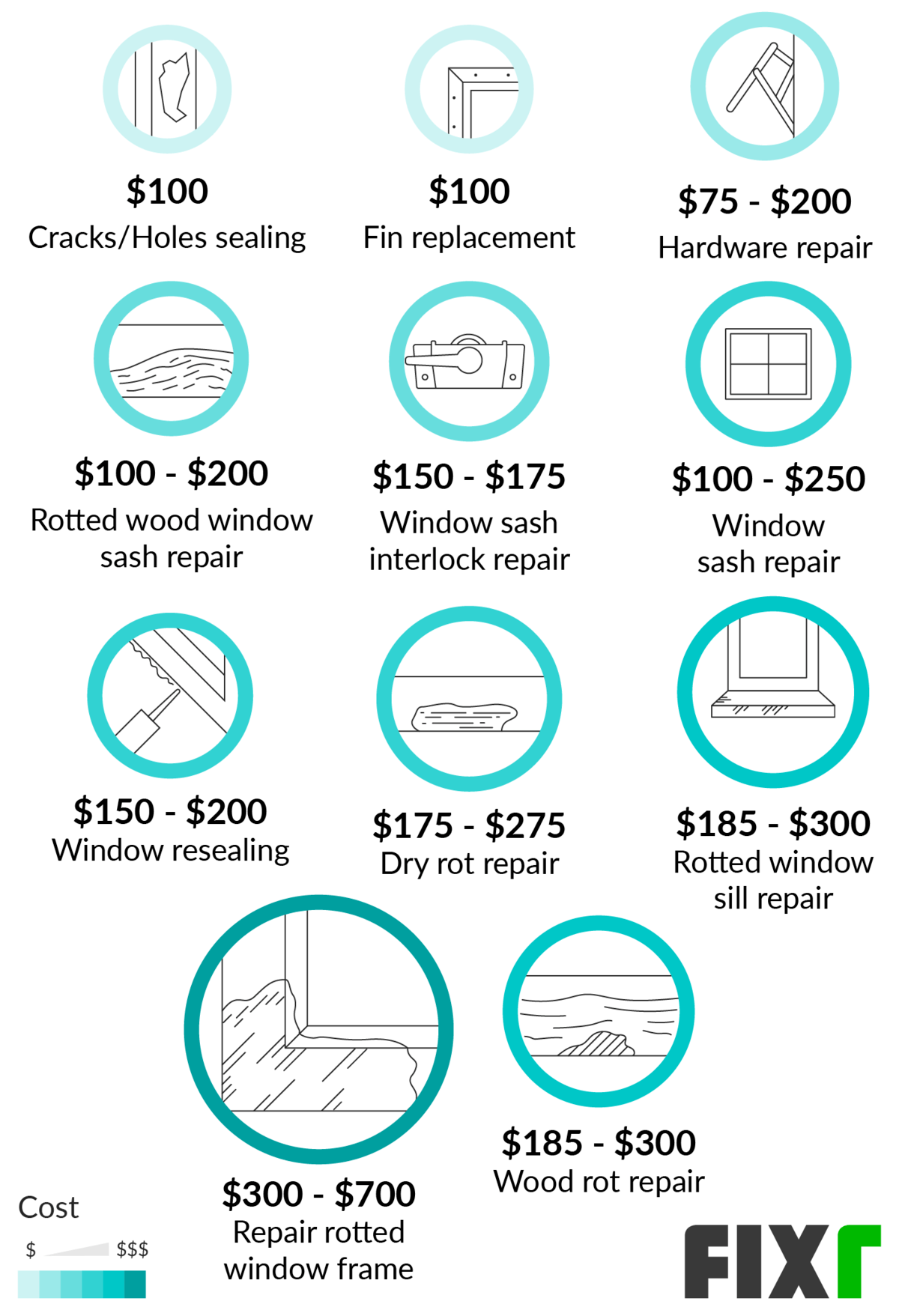 2020 Window Frame Repair Cost Cost To Replace Rotted Window Frame