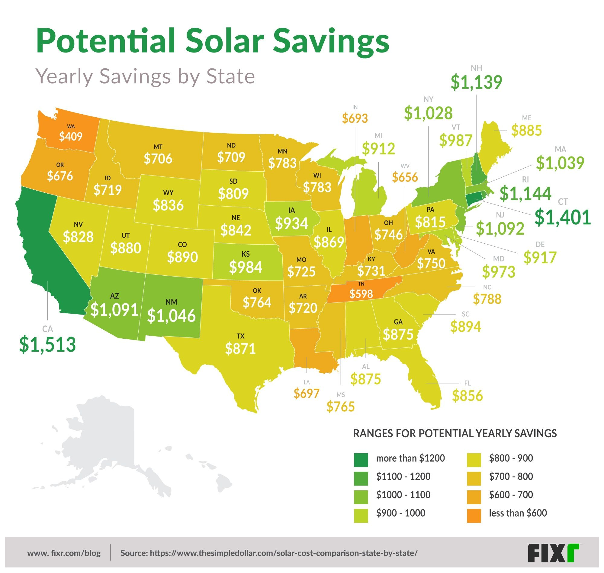 Mapping How Much Your Home Can Save Through Installation Of Solar Panels - Solar-panel-map-us