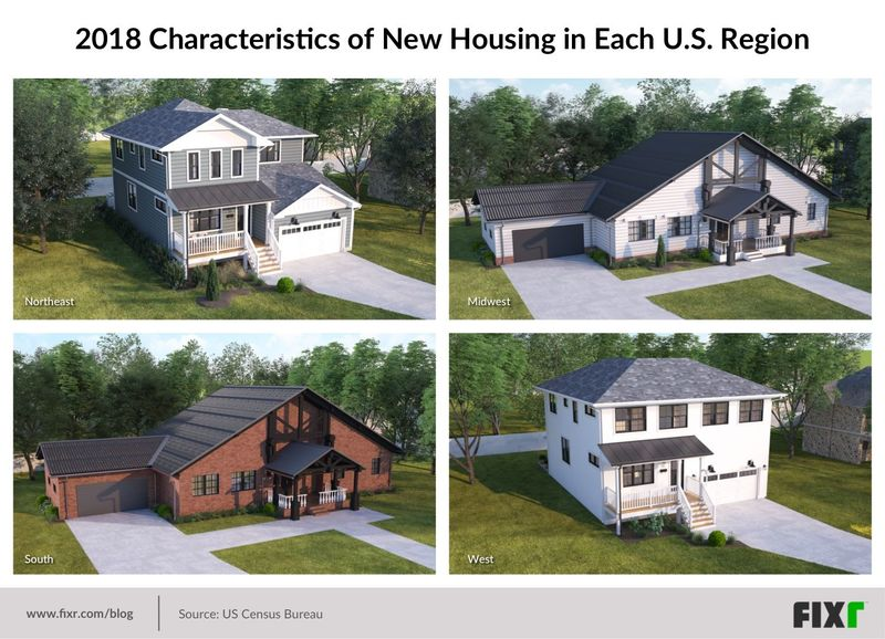 One Country, Different Homes: Visualizing What New American Homes Look Like Across Regions