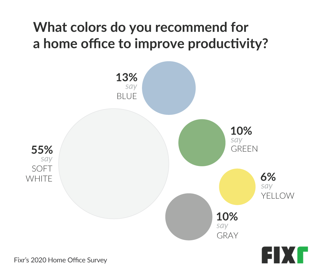 best colors for home office
