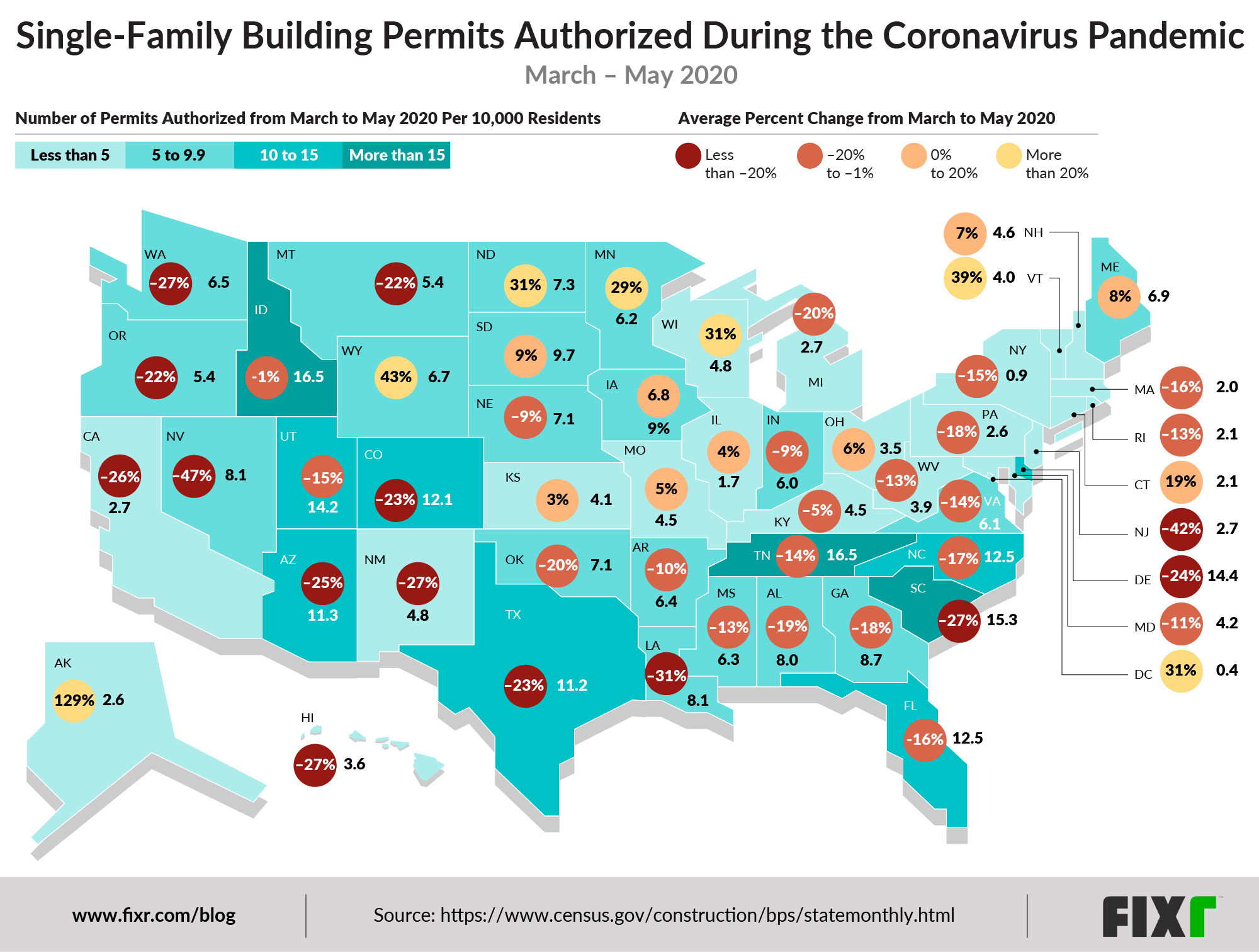 single family building permits authorized during the coronavirus pandemic