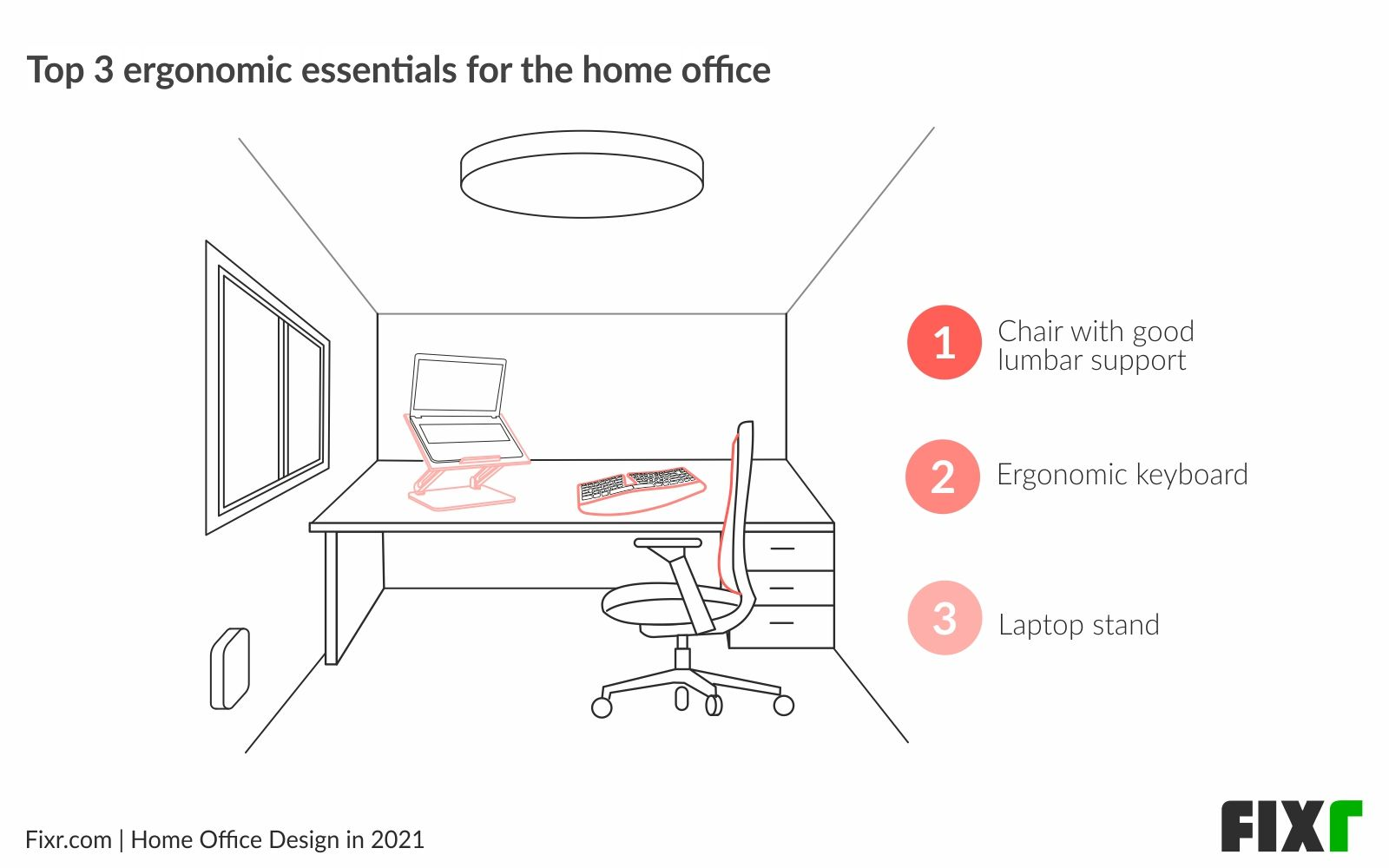 Home Office Design 2021 - Top 3 Ergonomic Essentials for the Home Office