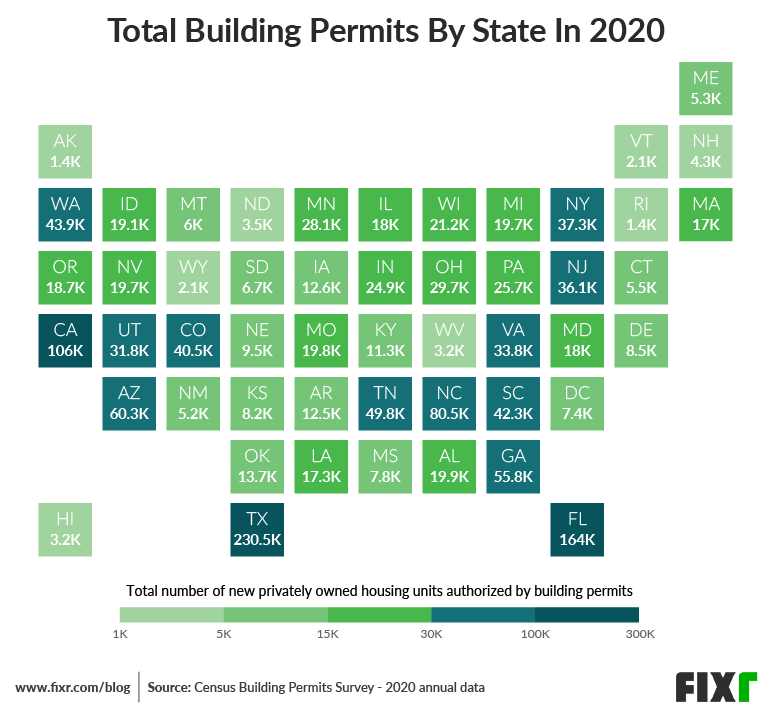 Total building permits issued by state in 2020 US