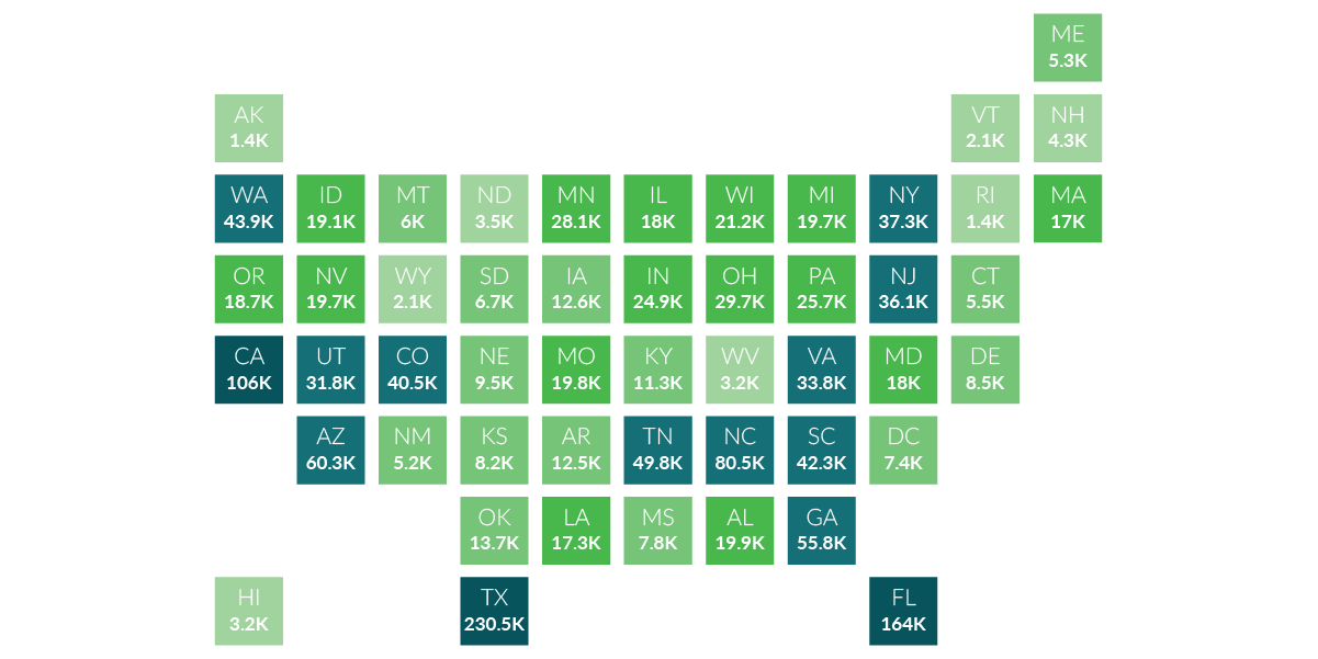 Building Permits by State in 2020: Total vs Per Capita Rates
