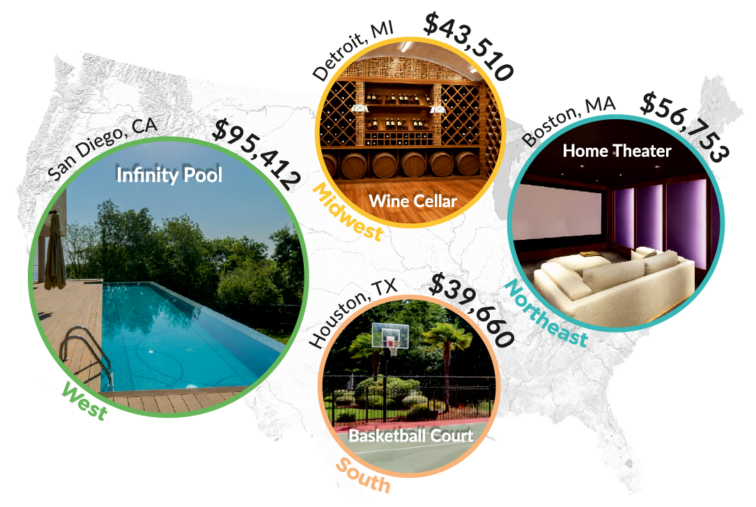 What Luxury Home Improvement Could You Afford With Savings From Solar Panels?