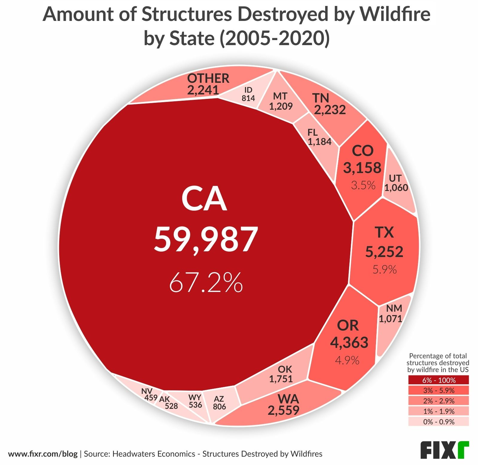 States with Most Structures Destroyed by Wildfire in the last 15 Years