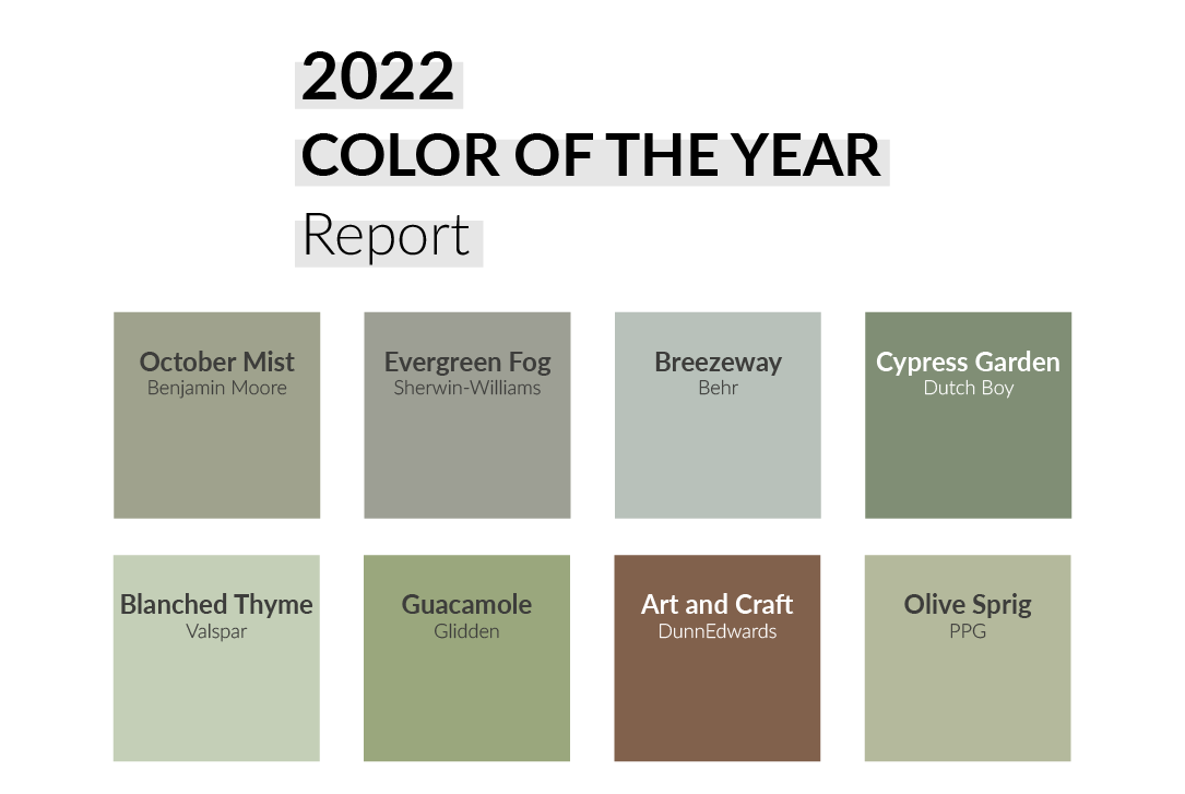Color of the Year 2022 Report: Inspired by Nature, Influenced by New Beginnings