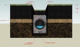 glossary term picture French Drain