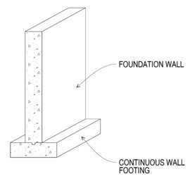 Cost to build concrete foundation estimates and prices for Cost of poured concrete foundation walls