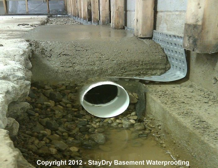 Luxury Sas Basement Waterproofing