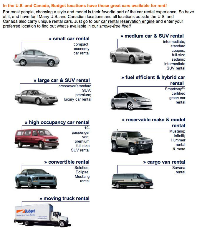 Rent A Car Budget Airport