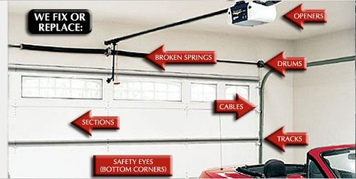 Garage Door Repair Amp Installation In Corona Del Mar Ca