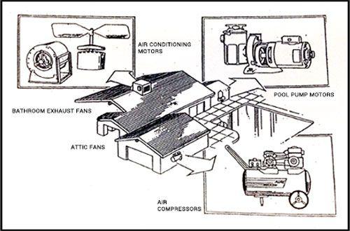 electric motor repair in glendale  az